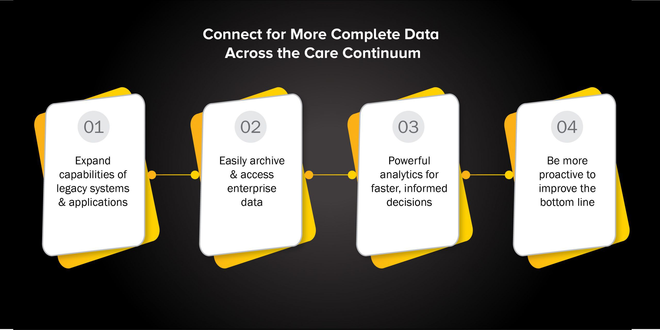 Connect-for-More-Complete-Data-Across-the-Care-Continuum-scaled