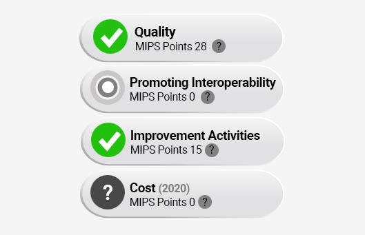 Track Meaningful Use Compliance