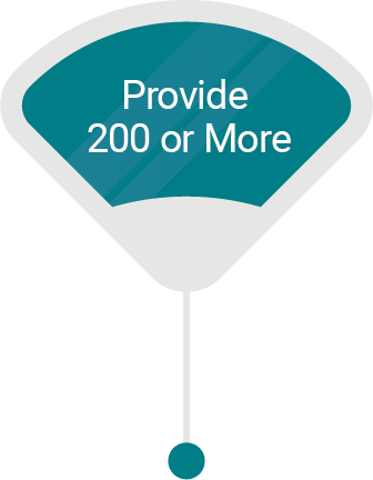 mips-quality-steps-provide-200