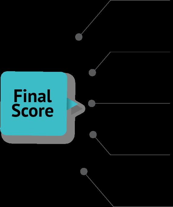 Final-Score